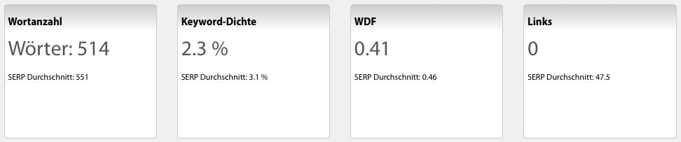 OnPage SEO KPI aus Wortanzahl, Keyworddichte, WDF und Links